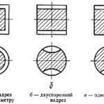 ГОСТ 10243-75 Сталь. Методы испытаний и оценки макроструктуры